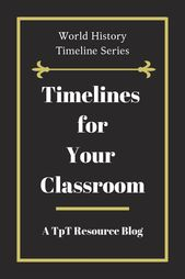 World Historical past Timelines for the Classroom