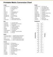 Math Conversion Chart For Length Between Systems  Teacher Stuff