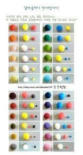 Bildergebnis Fur Acryl Farben Mischen Tabelle Proyectos De