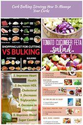 Estrategia de aumento de carbohidratos Cómo administrar sus carbohidratos – #Abultar #Carb #Carbs #Manage # …   – diet-plan-menu