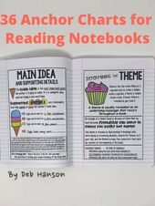 Reading Notebook Anchor Charts 2