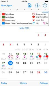 Ovulation Calendar  Ovulation Symptoms    Ovulation