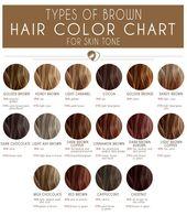 Mittelbraune Haarfarbtabelle #brunette #brawnhair   – Hair Colour