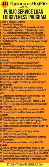 Public Service Loan Forgiveness Pslf Program Is The Most