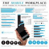 mobile workforce