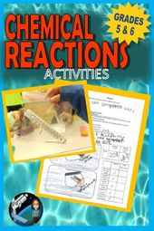 Chemical Reactions for Kids