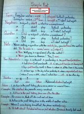 ENGLISH TENSES COMPLETE 12 TENSES IN EASY WAY TO UNDERSTAND HAND WRITTEN NOTES |…