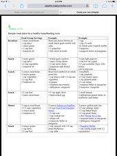 Sample Meal Plan For Breastfeeding Moms Healthy Breastfeeding