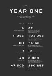 love everlane – very cool company