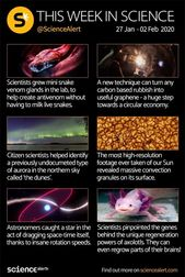 New Scientific Discoveries - This Week in <a href=