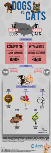 Pet Infographic Final Final (3) #catinfographics