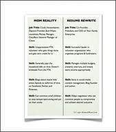 Pin By Helen Patterson On Fund Raising Ideas For 4 H Resume Advice Resume Writing Examples Resume