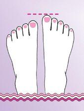 #als #deine #denkst #Dich #Fußdiagnose #Füße