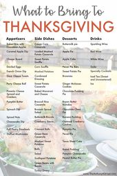 Thanksgiving Potluck und Hosting-Leitfaden    Thanksgiving Recipes