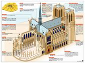 Notre Dame Blueprint Notre Dame Cathedral Floor Plan Paris Architecture Romanesque Architecture Cathedral Architecture
