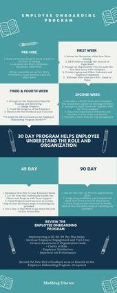 Employee Onboarding Program Infographic Marketing Seo Marketing Digital Marketing