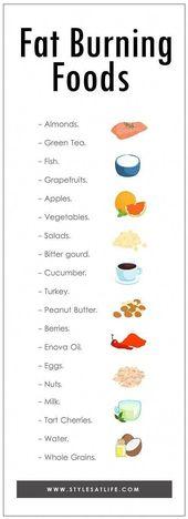 20 beste Lebensmittel, die Körperfett schnell für Frauen und Männer verbrennen