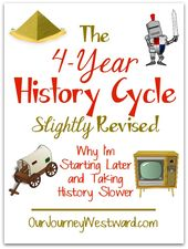 The 4 12 months Historical past Cycle: Barely Revised
