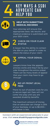Social Security Disability Approval Process How It Works Social Security Disability Disability Help Social Security Disability Benefits