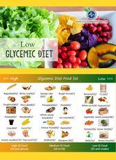 Revisión de la dieta de bajo índice glucémico    – Diet Plans