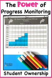 RTI progress monitoring for studying and particular schooling is highly effective! Utilizing dat…