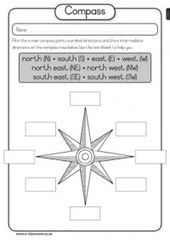 Printables Compass Rose Worksheets map skills compass social studies pinterest compass