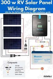 300 Watt Solar Panel Wiring Diagram Kit List Rv Solar Panels Solar Solar Panels
