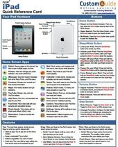 A Nice iPad Handbook for Each Instructor ~ Instructional Know-how and Cell Studying