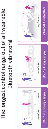 Virtual sex in the distance buy the best bluetooth vibrators