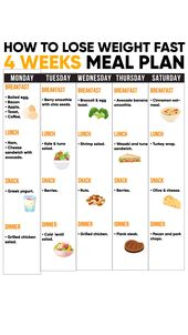 Custom Workout And Meal Plan For Effective Weight Loss! 1