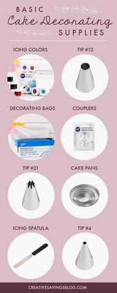 Kuchendesign   – Kuchen verzieren