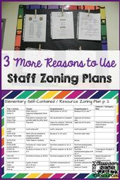 three Extra Causes to make use of a Zoning Plan in Your Classroom