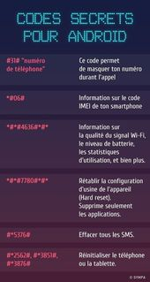 Sympa-sympa.com has gathered in a single article all the interesting codes that will give you access to the hidden options of your mobile. #article #c …