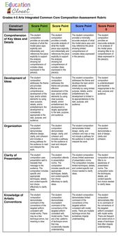 Widespread Core and Arts Integration Evaluation Rubric