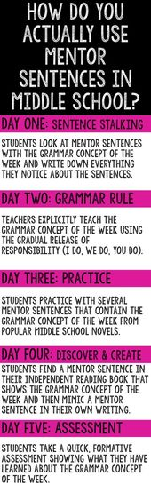 Instructing Punctuation By Mentor Sentences: Dashes