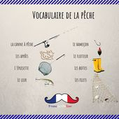 Learn French Videos Worksheets Printables 3D Printing Videos Technology Architecture