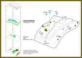 Diagram Design. ARCHITECTURE  | Turkish Cultural Center by Wina Tristiana, via B…