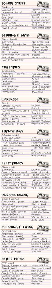 College Packing Index Cards By Annette   College   Pinterest   College, Dorm  And Dorm Room