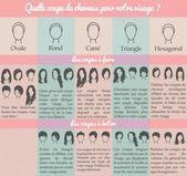 Haarschnitt Brille Frau  # Haar #Paar #Frauen #Glas #Neu