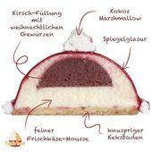 Erstellen wir gemeinsam einen Kuchen! Tortenboden suche einen Tortenboden nach … – Keksrezepte