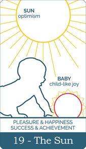 The Solar Tarot Card That means