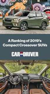 Ein Ranking der Compact Crossover SUVs von 2019   – Pinterest Advertising