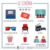 A Cup of French® • Weblog • French motion pictures • Le cinéma français 🎥