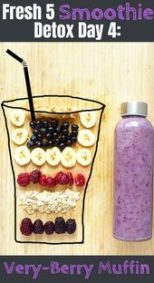 5-Day Smoothie Detox Diet Plan. 1 Delicious meal replacement smoothie recipe eac…