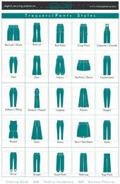 Trousers/Pants Styles/ Clothing Guide/ Fashion Voc… – #Clothing #fashion #Guide #styles #trousers