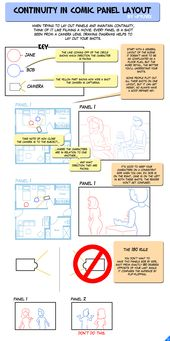 Tutorial- Comic Continuity by Fyuvix.deviantart… on @deviantART – images of making comics