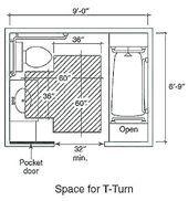 Ada Residential Bathroom Requirements 2018 Design Ideas For Dad