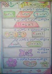 جدول ضرب 6 Learning Arabic Math Bullet Journal