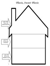 Printables Thesis Statement Worksheet 1000 ideas about thesis statement on pinterest research paper house this really helps my junior english students write a strong statement