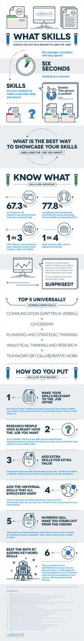 Leadership skills Best important steps #DIY(Drafting perfect - leadership skills resume